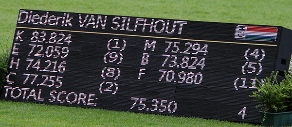 "The scoreboard for Diederk van Silfhout on Arlando before the mark of 80 per cent by one judge was ""corrected"" by the JudgesSupervisory Panel. © 2015 Ken Braddick/dressage-news.com"